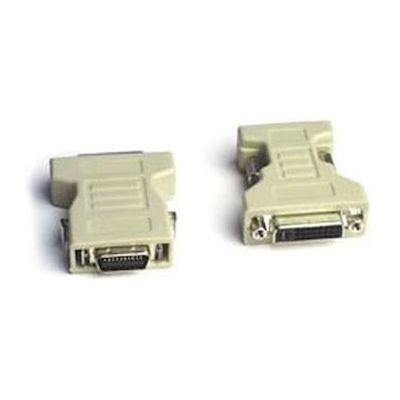 ADAPTER DVI-A FEMALE / VGA DB15HD MASCHIO ROHS - MATSUYAMA